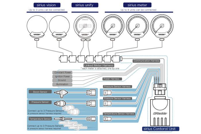 Motorsport Turbo Timer Wiring Diagram Schematic - Wiring ...
